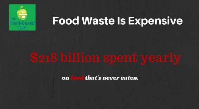 Stop Food Waste: How Plant-Based Eating Can Help